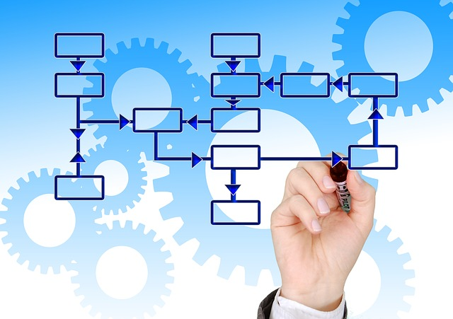 Entenda o papel do BPM nos processos gerenciais da sua empresa